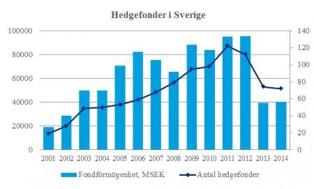 hedgefonder-450x271